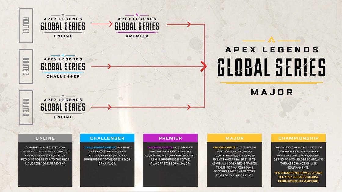 apex gs inline media bracket breakdown 2.jpg.adapt .crop16x9.1455w