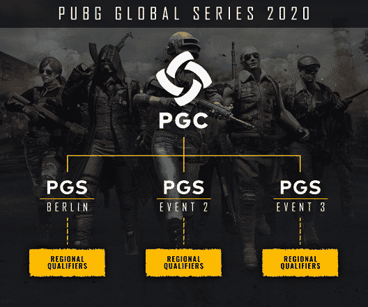 pubg global series 2020
