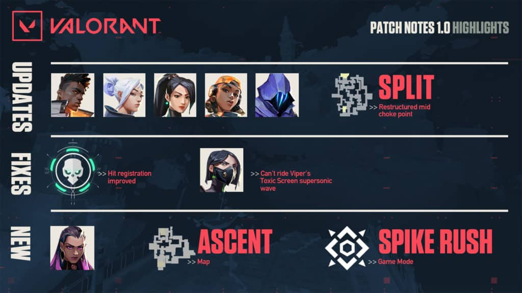 VAL patchnotes1 graphic