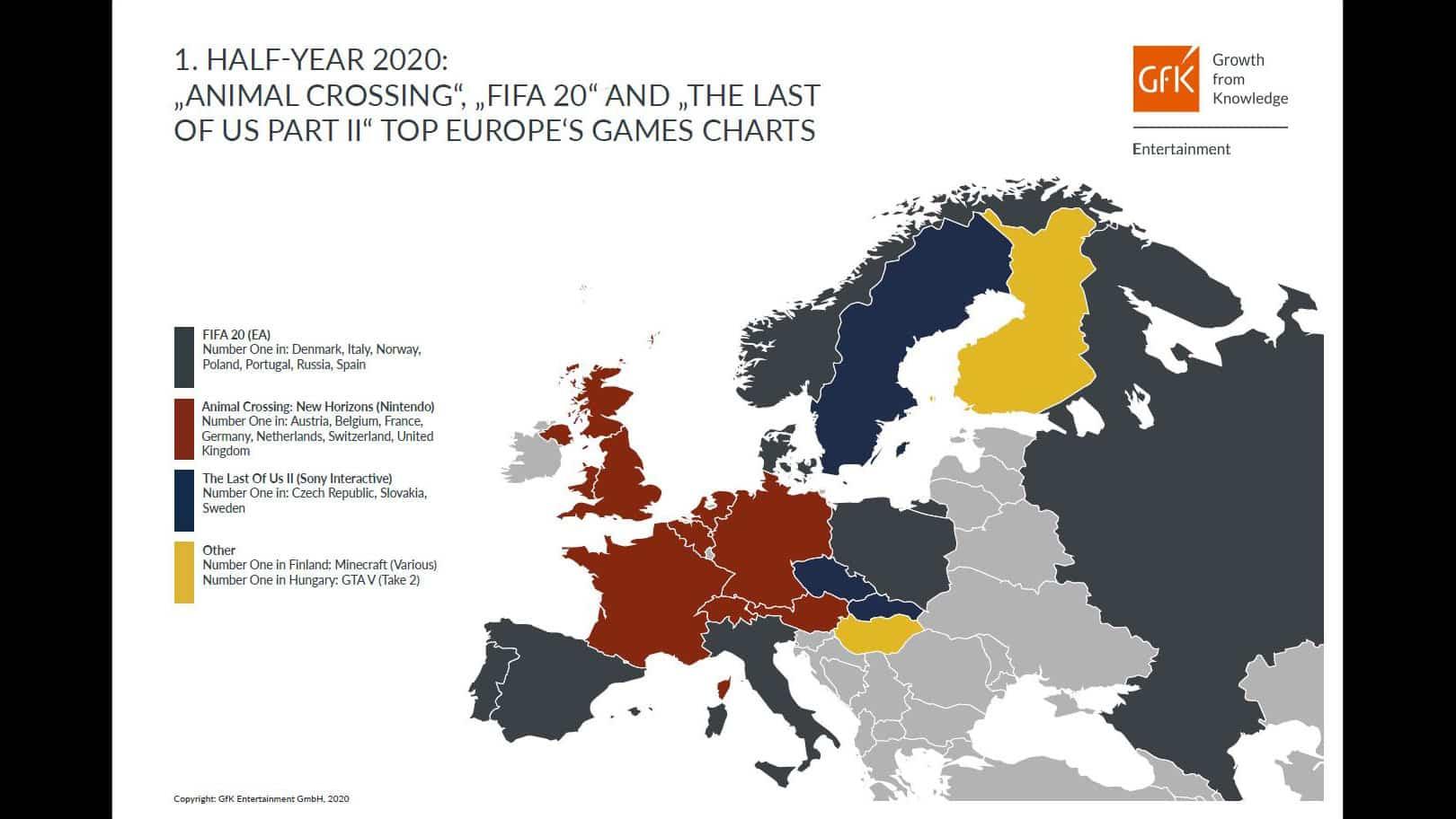 erstes halbjahr 2020 europa babt