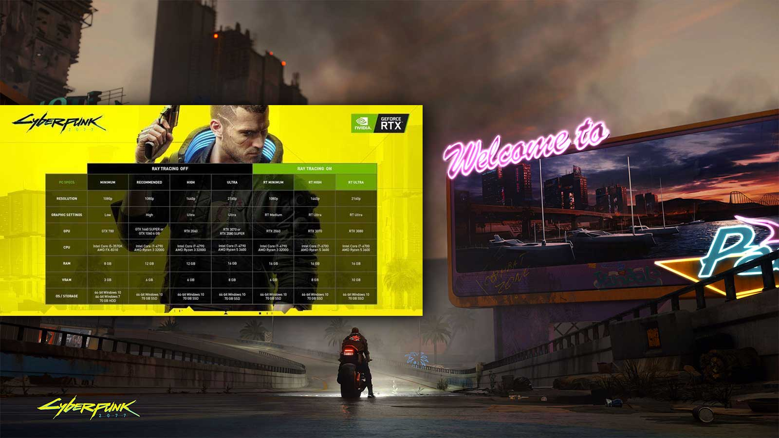 Cyberpunk2077 Welcome to Paradise RGB en babt