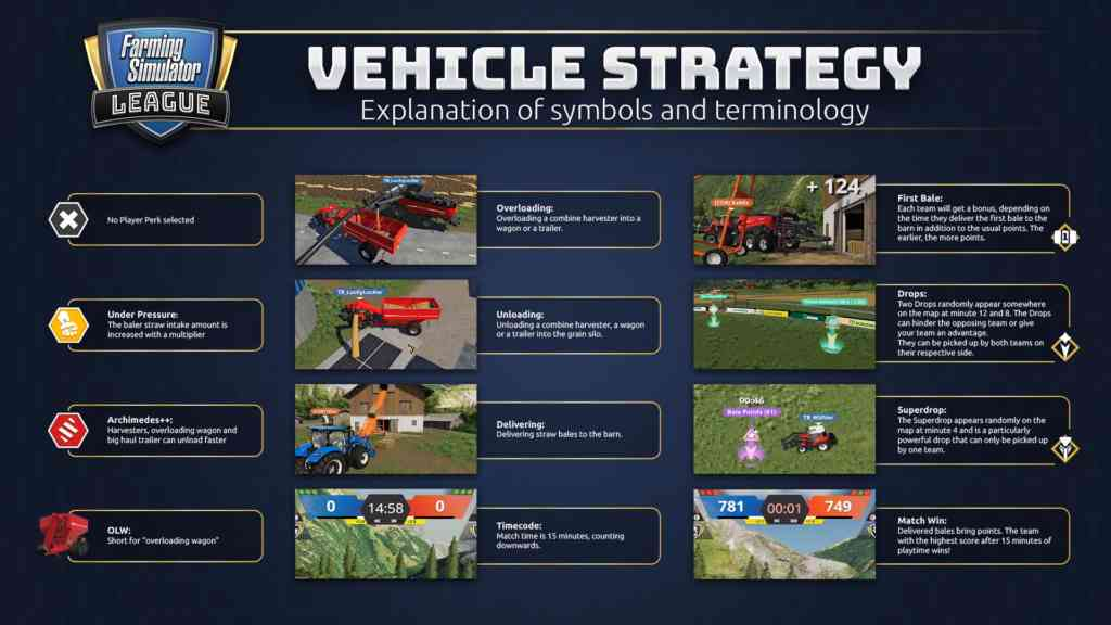 FSL vehicle explanation