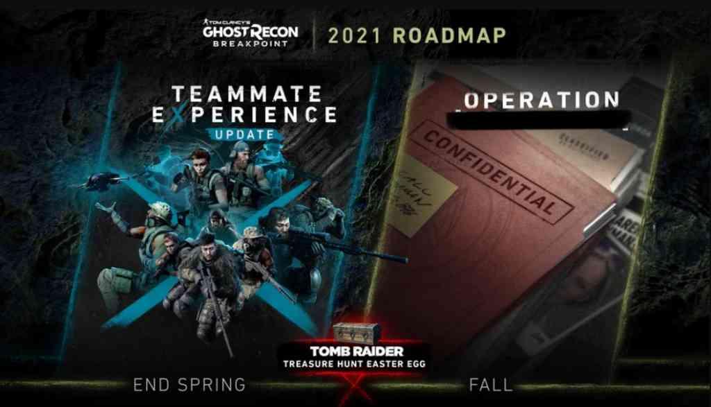 breakpoint roadmap 2021 update und operation