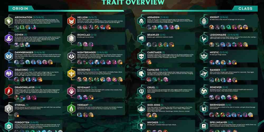 tft set 5 cheat sheet traits